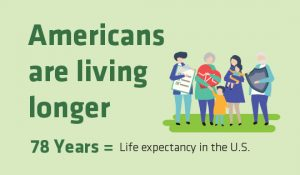 August 2019 Insight: Multigenerational Homes Life Expectancy