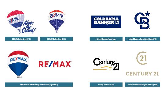 May 2019 Insight: Rebrand-Real Estate Branding image