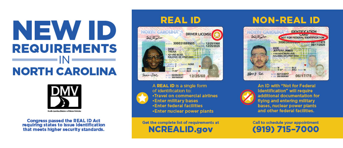 Deal » The Id About Nc Realtors® Real